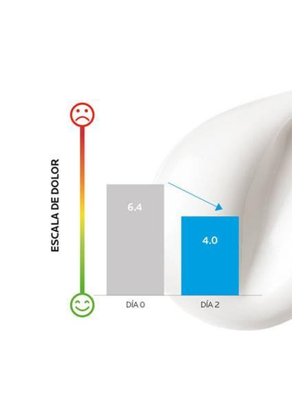 https://www.laroche-posay.com.mx/-/media/project/loreal/brand-sites/lrp/america/latam/simple-page/landing-page/lipikar-baume-ap-plus-m/laroche-posay-landingpage-lipikar-baume-ap-result2-v2.jpg